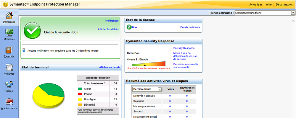 Symantec EndPoint Protection SEP